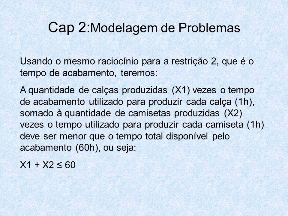 Cap 2: Modelagem de Problemas Usando o mesmo raciocínio para a restrição 2, que é o tempo de acabamento, teremos: A quantidade de calças produzidas (X