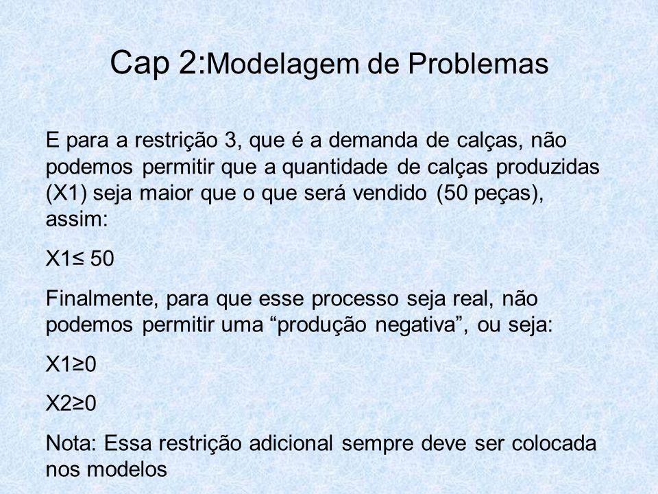 Cap 2: Modelagem de Problemas E para a restrição 3, que é a demanda de calças, não podemos permitir que a quantidade de calças produzidas (X1) seja ma