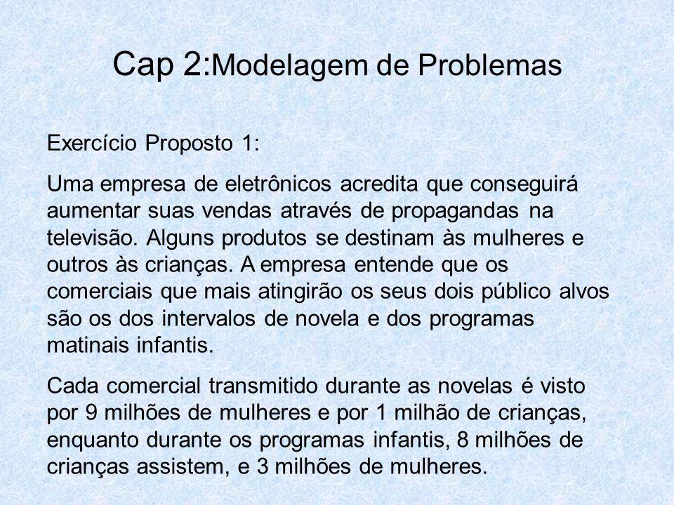 Cap 2: Modelagem de Problemas Exercício Proposto 1: Uma empresa de eletrônicos acredita que conseguirá aumentar suas vendas através de propagandas na