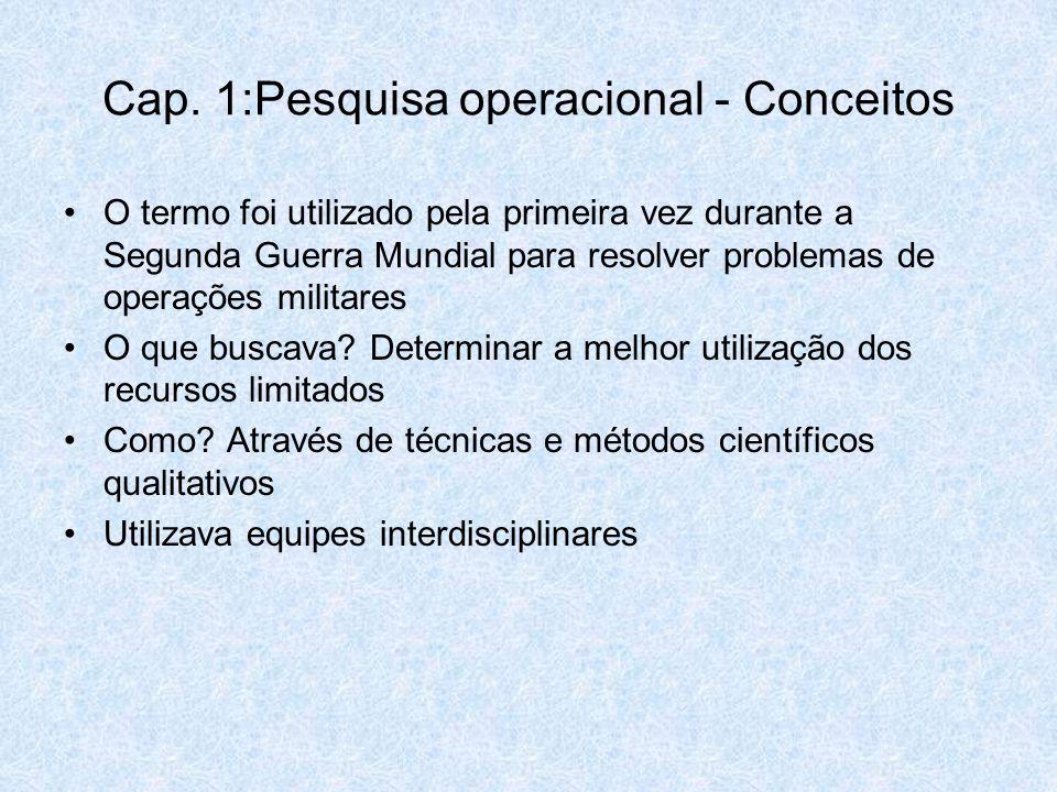 Cap. 1:Pesquisa operacional - Conceitos O termo foi utilizado pela primeira vez durante a Segunda Guerra Mundial para resolver problemas de operações
