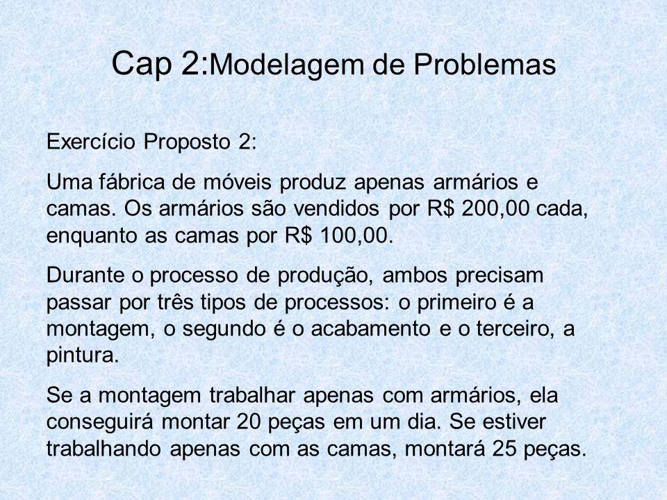 Cap 2: Modelagem de Problemas Exercício Proposto 2: Uma fábrica de móveis produz apenas armários e camas. Os armários são vendidos por R$ 200,00 cada,