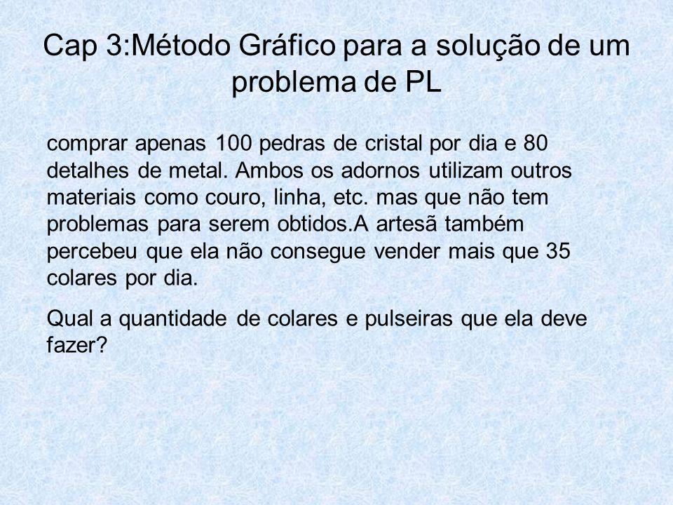 Cap 3:Método Gráfico para a solução de um problema de PL comprar apenas 100 pedras de cristal por dia e 80 detalhes de metal. Ambos os adornos utiliza