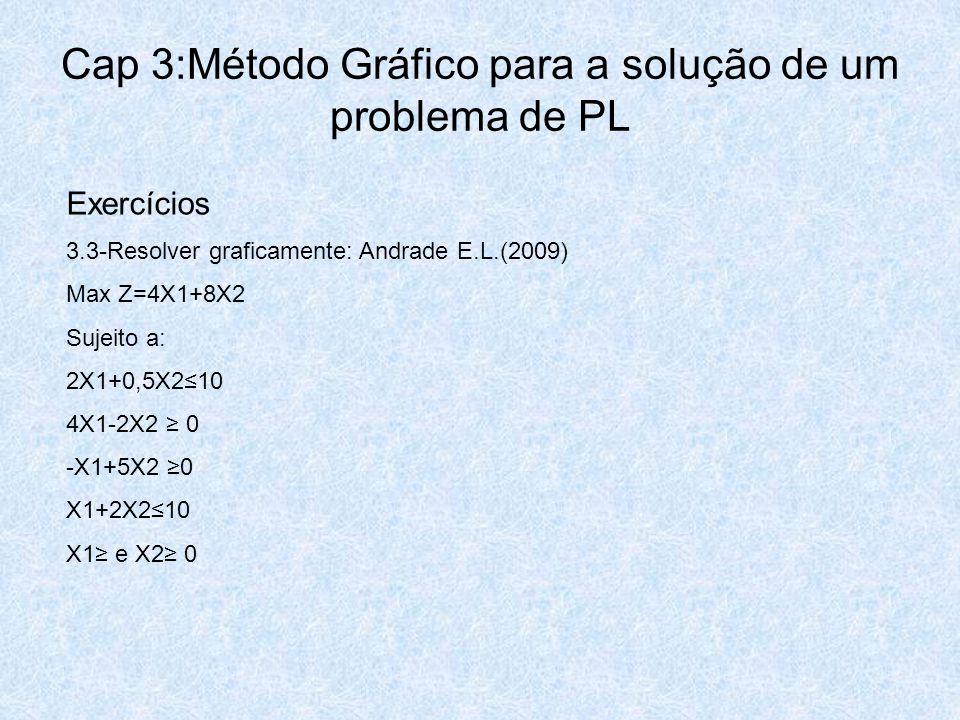 Exercícios 3.3-Resolver graficamente: Andrade E.L.(2009) Max Z=4X1+8X2 Sujeito a: 2X1+0,5X2≤10 4X1-2X2 ≥ 0 -X1+5X2 ≥0 X1+2X2≤10 X1≥ e X2≥ 0