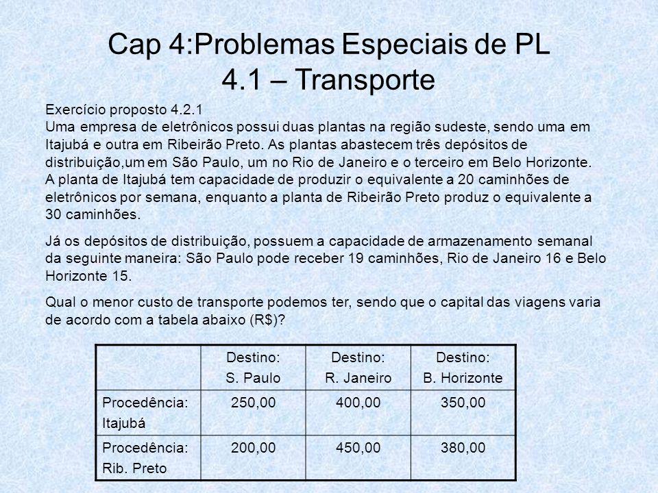 Cap 4:Problemas Especiais de PL 4.1 – Transporte Exercício proposto 4.2.1 Uma empresa de eletrônicos possui duas plantas na região sudeste, sendo uma