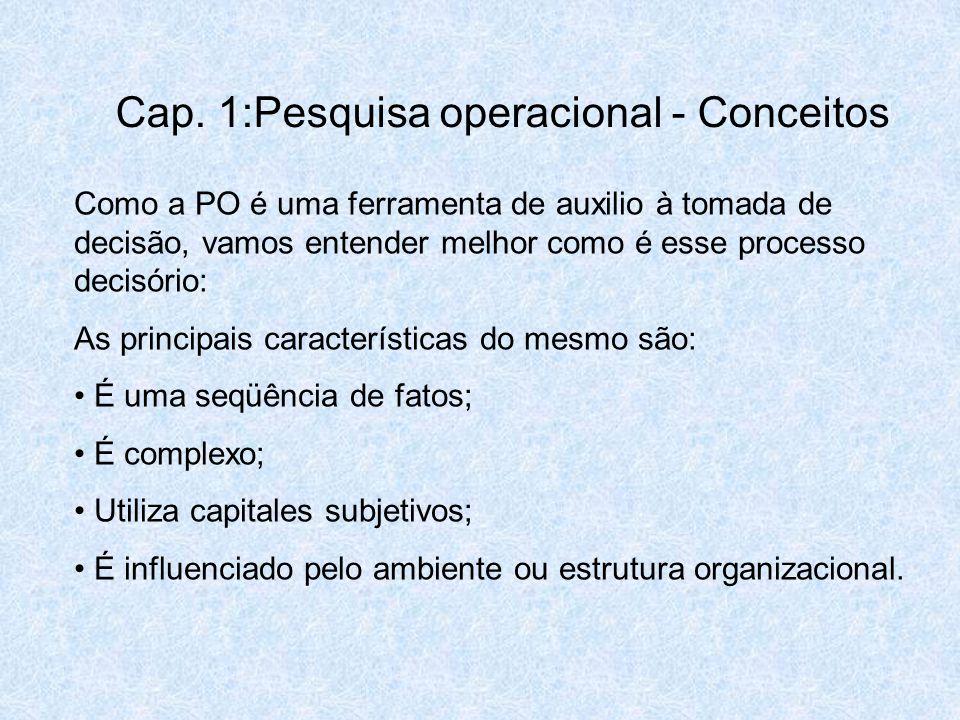 Como a PO é uma ferramenta de auxilio à tomada de decisão, vamos entender melhor como é esse processo decisório: As principais características do mesm