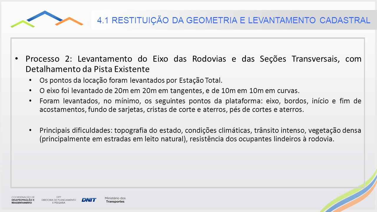 Processo 2: Levantamento do Eixo das Rodovias e das Seções Transversais, com Detalhamento da Pista Existente Os pontos da locação foram levantados por Estação Total.