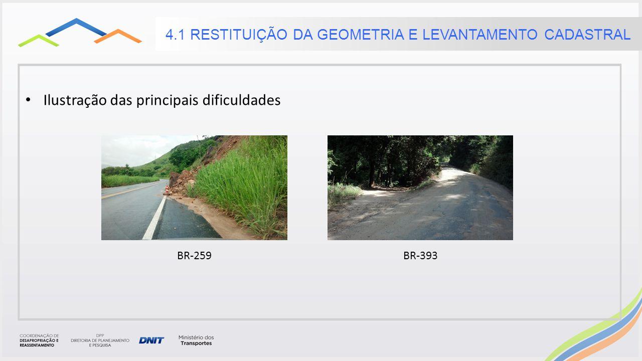 Ilustração das principais dificuldades BR-259BR-393 4.1 RESTITUIÇÃO DA GEOMETRIA E LEVANTAMENTO CADASTRAL