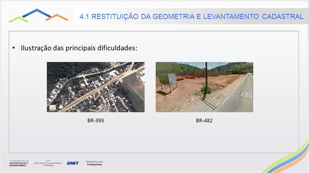 Ilustração das principais dificuldades: BR-393BR-482 4.1 RESTITUIÇÃO DA GEOMETRIA E LEVANTAMENTO CADASTRAL