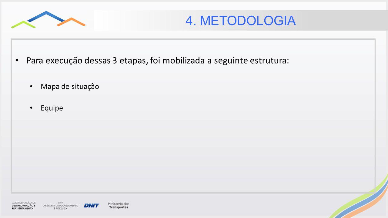 Para execução dessas 3 etapas, foi mobilizada a seguinte estrutura: Mapa de situação Equipe 4.