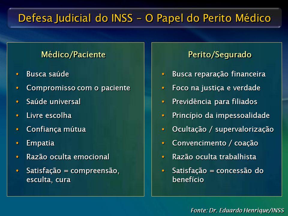 Defesa Judicial do INSS – O Papel do Perito Médico Fonte: Dr. Eduardo Henrique/INSS Médico/Paciente  Busca saúde  Compromisso com o paciente  Saúde