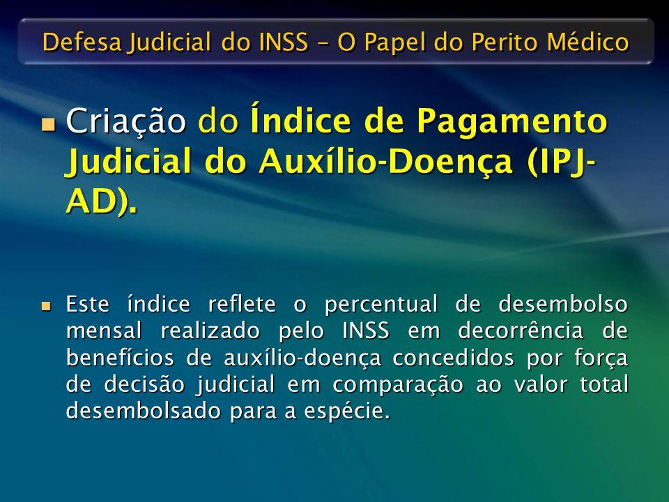 Defesa Judicial do INSS – O Papel do Perito Médico Criação do Índice de Pagamento Judicial do Auxílio-Doença (IPJ- AD). Criação do Índice de Pagamento