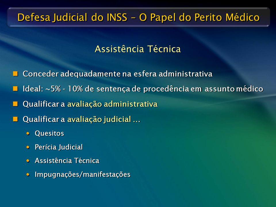 Defesa Judicial do INSS – O Papel do Perito Médico Assistência Técnica Conceder adequadamente na esfera administrativa Ideal: ~5% - 10% de sentença de