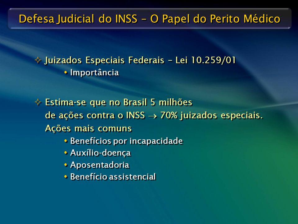 Defesa Judicial do INSS – O Papel do Perito Médico   Juizados Especiais Federais – Lei 10.259/01  Importância   Estima-se que no Brasil 5 milhões