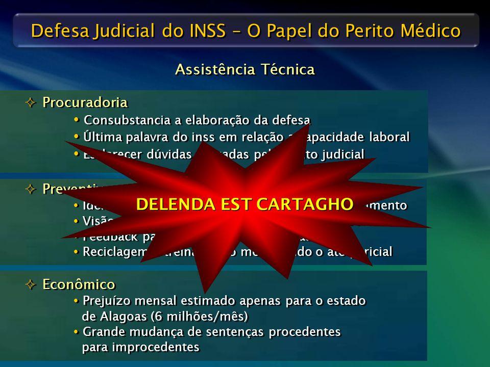Defesa Judicial do INSS – O Papel do Perito Médico  Procuradoria  Consubstancia a elaboração da defesa  Última palavra do inss em relação a capacid