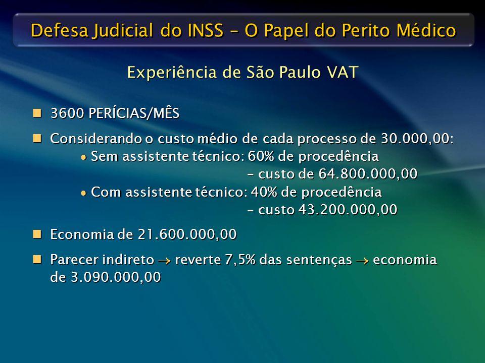 Defesa Judicial do INSS – O Papel do Perito Médico 3600 PERÍCIAS/MÊS Considerando o custo médio de cada processo de 30.000,00:  Sem assistente técnic