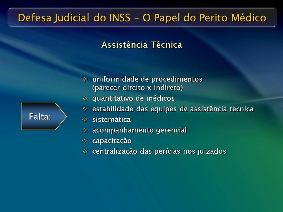 Defesa Judicial do INSS – O Papel do Perito Médico Assistência Técnica  uniformidade de procedimentos (parecer direito x indireto)  quantitativo de