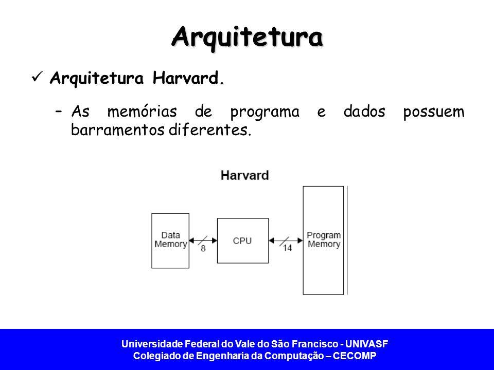 Universidade Federal do Vale do São Francisco - UNIVASF Colegiado de Engenharia da Computação – CECOMP Arquitetura Arquitetura Harvard. –As memórias d