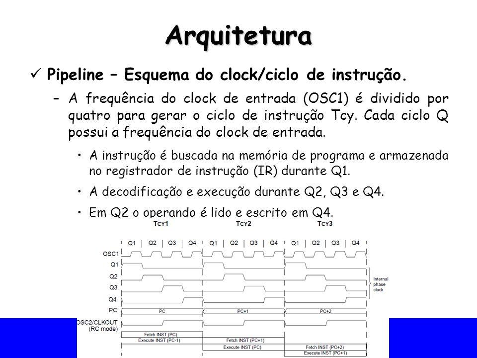 Universidade Federal do Vale do São Francisco - UNIVASF Colegiado de Engenharia da Computação – CECOMP Arquitetura Pipeline – Esquema do clock/ciclo d