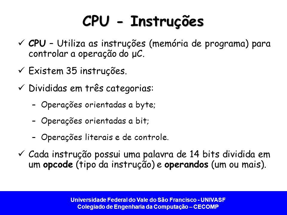 Universidade Federal do Vale do São Francisco - UNIVASF Colegiado de Engenharia da Computação – CECOMP CPU - Instruções CPU – Utiliza as instruções (m