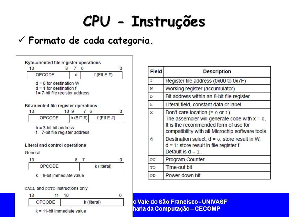 Universidade Federal do Vale do São Francisco - UNIVASF Colegiado de Engenharia da Computação – CECOMP CPU - Instruções Formato de cada categoria.