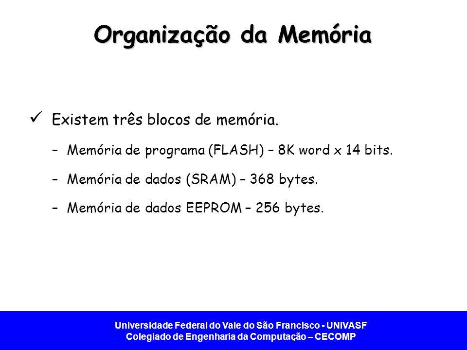 Universidade Federal do Vale do São Francisco - UNIVASF Colegiado de Engenharia da Computação – CECOMP Organização da Memória Existem três blocos de m