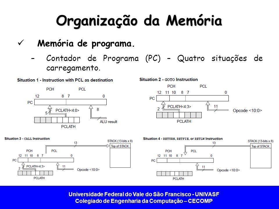 Universidade Federal do Vale do São Francisco - UNIVASF Colegiado de Engenharia da Computação – CECOMP Organização da Memória Memória de programa. –Co