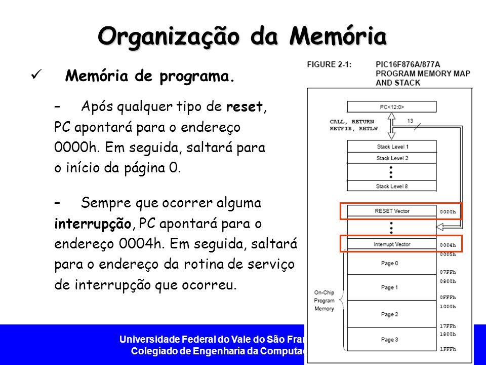 Universidade Federal do Vale do São Francisco - UNIVASF Colegiado de Engenharia da Computação – CECOMP Organização da Memória Memória de programa. –Ap