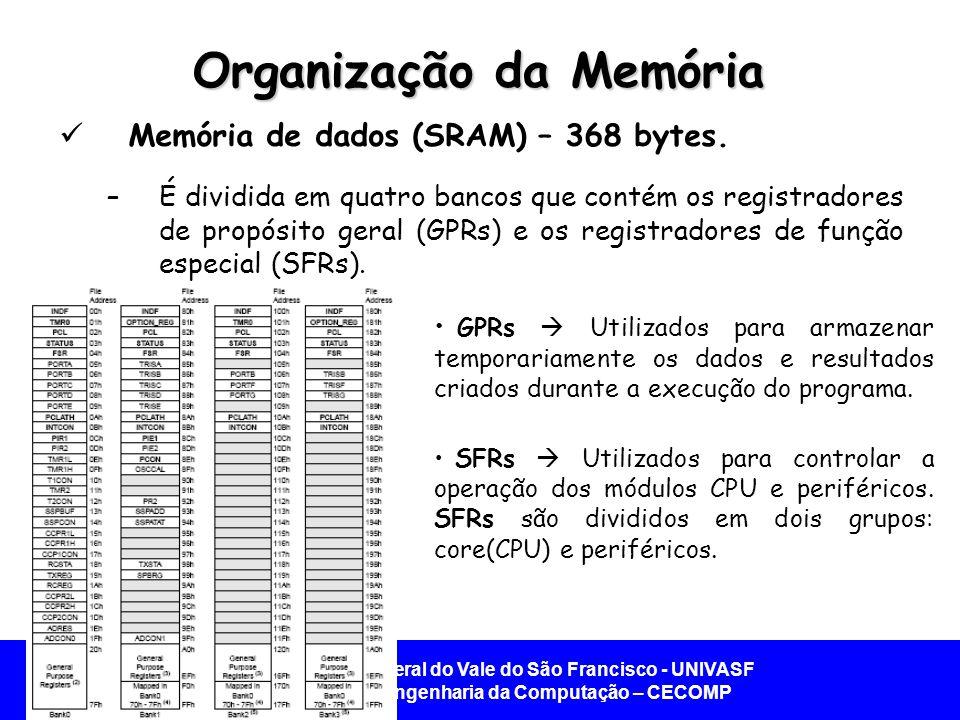 Universidade Federal do Vale do São Francisco - UNIVASF Colegiado de Engenharia da Computação – CECOMP Organização da Memória Memória de dados (SRAM)