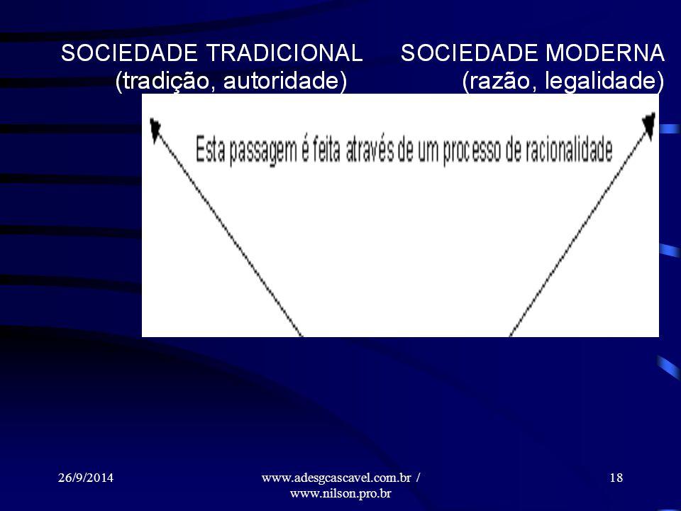 26/9/2014www.adesgcascavel.com.br / www.nilson.pro.br 17