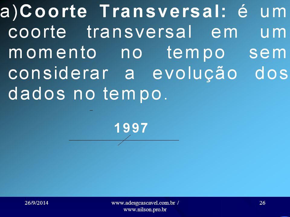 26/9/2014www.adesgcascavel.com.br / www.nilson.pro.br 25