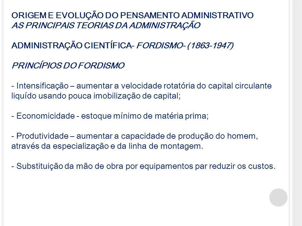 ORIGEM E EVOLUÇÃO DO PENSAMENTO ADMINISTRATIVO AS PRINCIPAIS TEORIAS DA ADMINISTRAÇÃO ADMINISTRAÇÃO CIENTÍFICA- FORDISMO- (1863-1947) PRINCÍPIOS DO FO