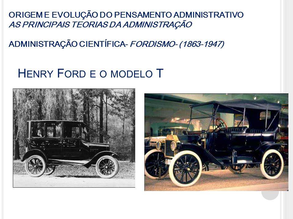 H ENRY F ORD E O MODELO T ORIGEM E EVOLUÇÃO DO PENSAMENTO ADMINISTRATIVO AS PRINCIPAIS TEORIAS DA ADMINISTRAÇÃO ADMINISTRAÇÃO CIENTÍFICA- FORDISMO- (1