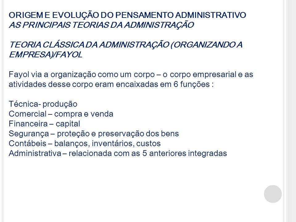 ORIGEM E EVOLUÇÃO DO PENSAMENTO ADMINISTRATIVO AS PRINCIPAIS TEORIAS DA ADMINISTRAÇÃO TEORIA CLÁSSICA DA ADMINISTRAÇÃO (ORGANIZANDO A EMPRESA)/FAYOL F