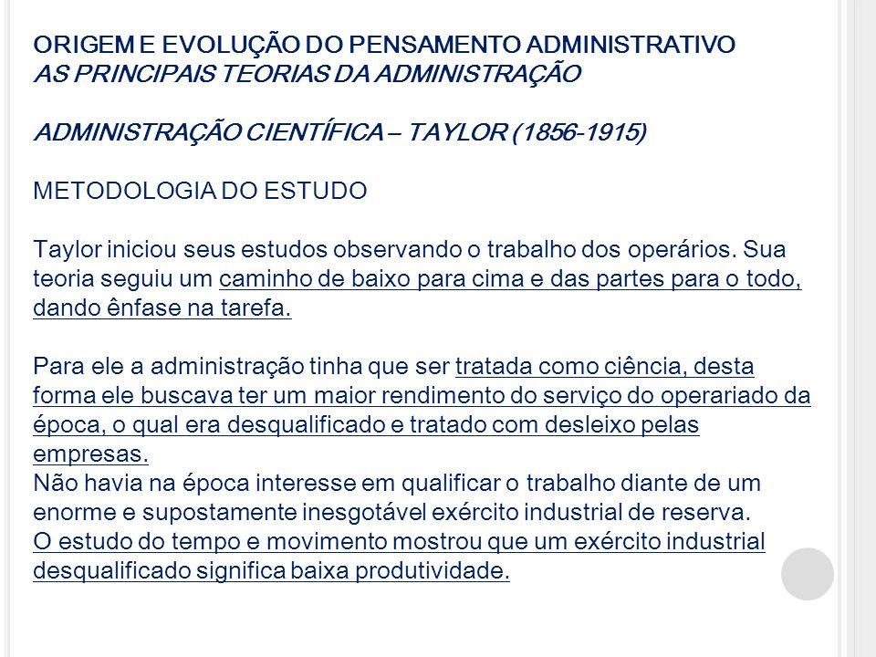 ORIGEM E EVOLUÇÃO DO PENSAMENTO ADMINISTRATIVO AS PRINCIPAIS TEORIAS DA ADMINISTRAÇÃO ADMINISTRAÇÃO CIENTÍFICA – TAYLOR (1856-1915) METODOLOGIA DO EST
