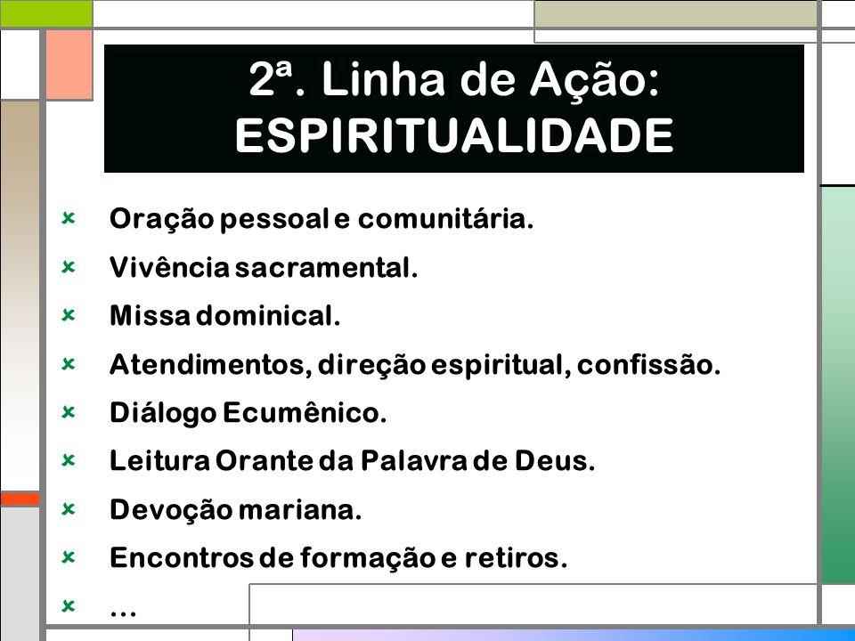  Oração pessoal e comunitária.  Vivência sacramental.  Missa dominical.  Atendimentos, direção espiritual, confissão.  Diálogo Ecumênico.  Leitu