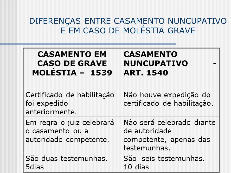 DIFERENÇAS ENTRE CASAMENTO NUNCUPATIVO E EM CASO DE MOLÉSTIA GRAVE CASAMENTO EM CASO DE GRAVE MOLÉSTIA – 1539 CASAMENTO NUNCUPATIVO - ART. 1540 Certif