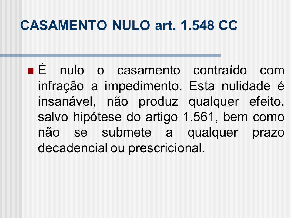 CASAMENTO NULO art. 1.548 CC É nulo o casamento contraído com infração a impedimento. Esta nulidade é insanável, não produz qualquer efeito, salvo hip