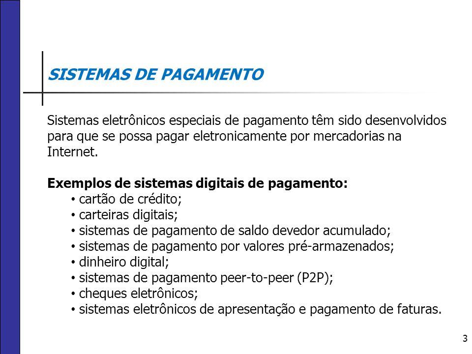 3 SISTEMAS DE PAGAMENTO Sistemas eletrônicos especiais de pagamento têm sido desenvolvidos para que se possa pagar eletronicamente por mercadorias na