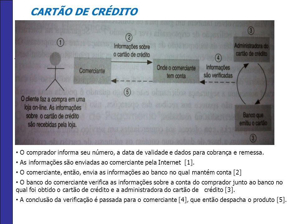 CARTÃO DE CRÉDITO O comprador informa seu número, a data de validade e dados para cobrança e remessa. As informações são enviadas ao comerciante pela