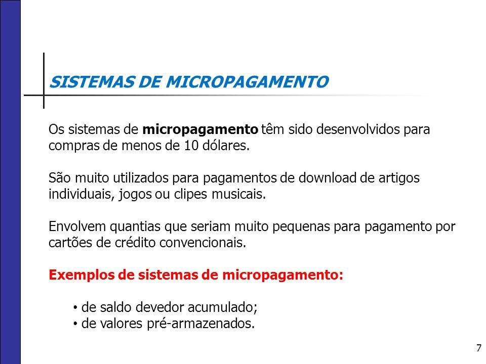 7 SISTEMAS DE MICROPAGAMENTO Os sistemas de micropagamento têm sido desenvolvidos para compras de menos de 10 dólares. São muito utilizados para pagam