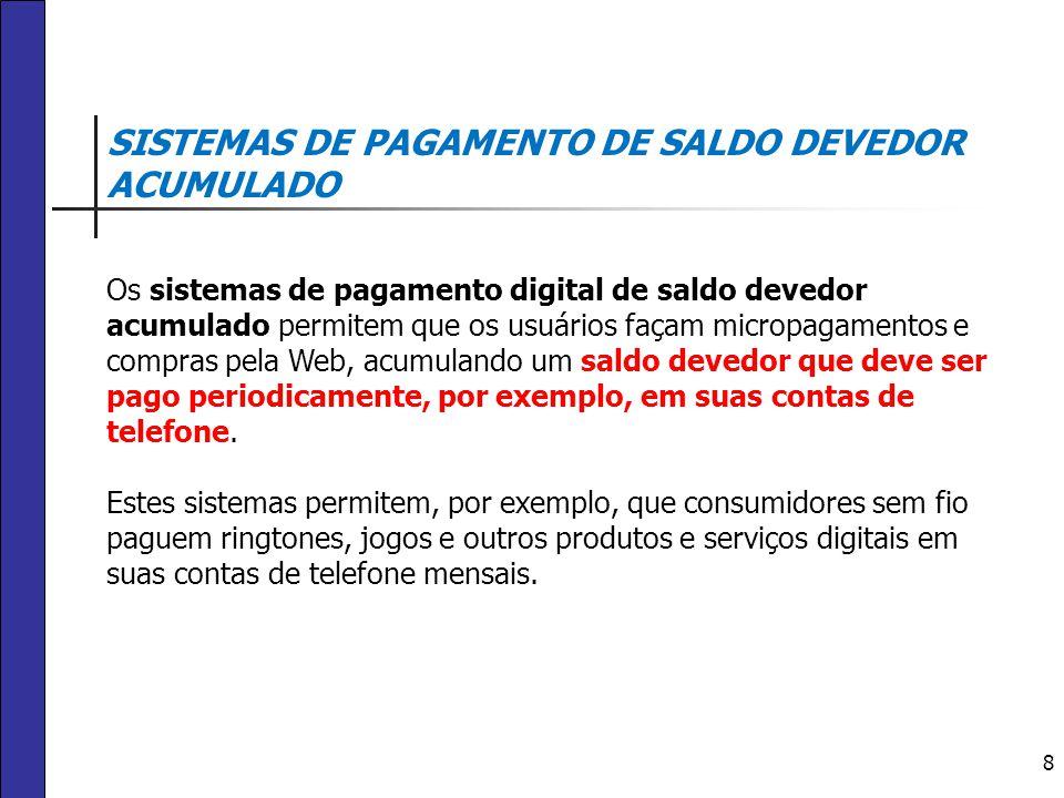 8 SISTEMAS DE PAGAMENTO DE SALDO DEVEDOR ACUMULADO Os sistemas de pagamento digital de saldo devedor acumulado permitem que os usuários façam micropag