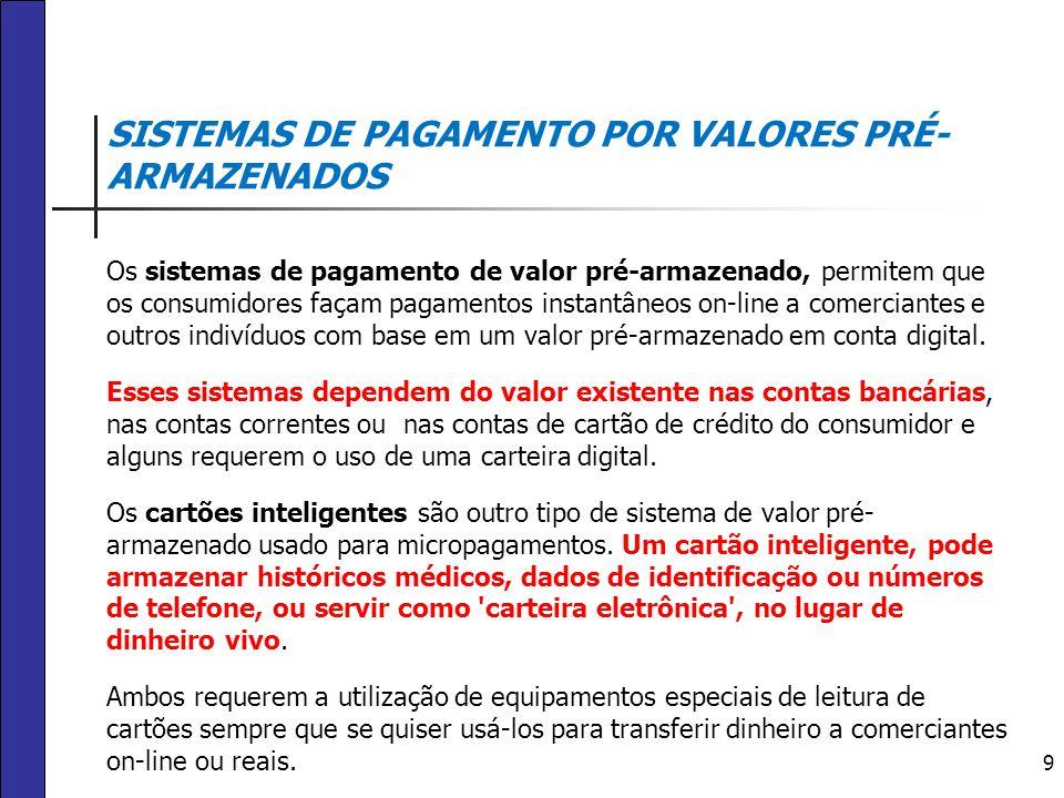 9 SISTEMAS DE PAGAMENTO POR VALORES PRÉ- ARMAZENADOS Os sistemas de pagamento de valor pré-armazenado, permitem que os consumidores façam pagamentos i