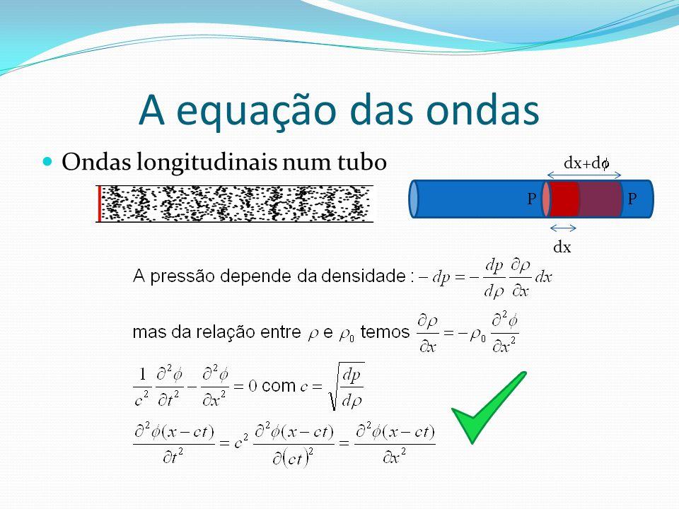 A equação das ondas Ondas longitudinais num tubo dx dx+d  PP