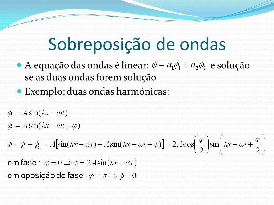Sobreposição de ondas A equação das ondas é linear: é solução se as duas ondas forem solução Exemplo: duas ondas harmónicas: