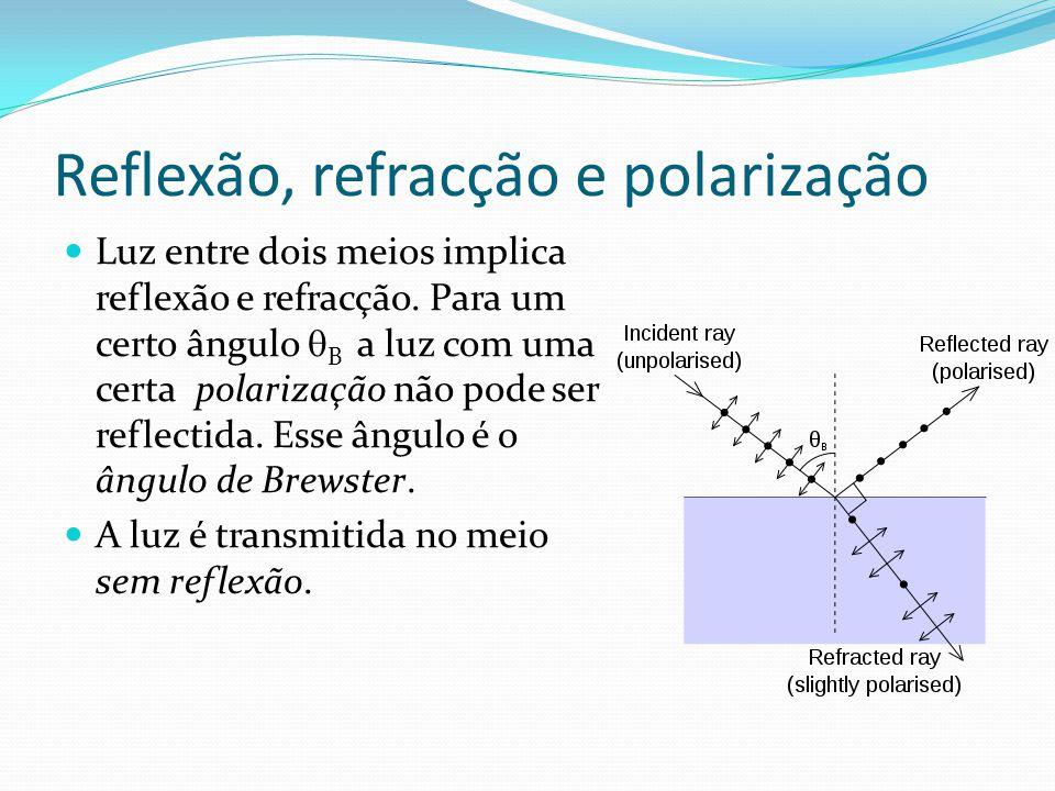 Reflexão, refracção e polarização Luz entre dois meios implica reflexão e refracção. Para um certo ângulo  B a luz com uma certa polarização não pode