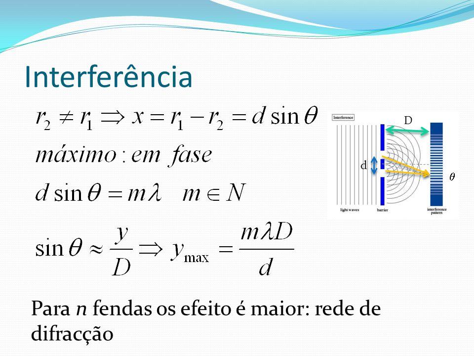 D d  Para n fendas os efeito é maior: rede de difracção