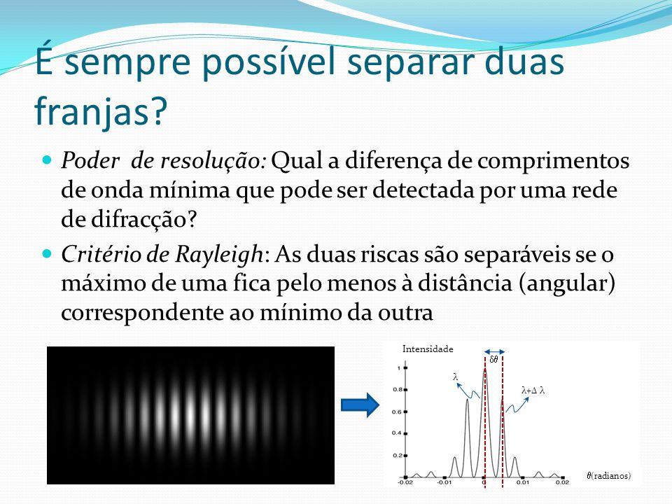 É sempre possível separar duas franjas? Poder de resolução: Qual a diferença de comprimentos de onda mínima que pode ser detectada por uma rede de dif