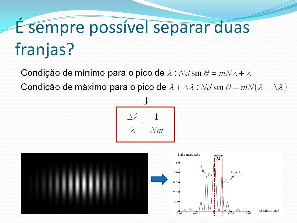 É sempre possível separar duas franjas? Intensidade  (radianos)  λ+Δ λ λ