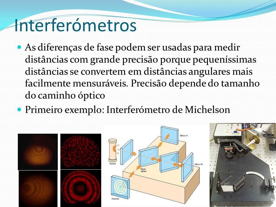 Interferómetros As diferenças de fase podem ser usadas para medir distâncias com grande precisão porque pequeníssimas distâncias se convertem em distâ
