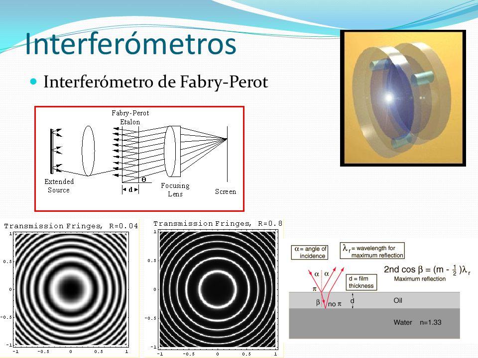 Interferómetros Interferómetro de Fabry-Perot